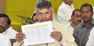 Andhra Pradesh Assembly elections 2019: TDP announces 15 Candidates