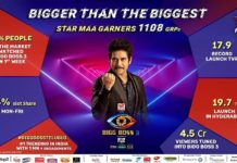 BiggbossLeaks: Jaffer to be eliminated from Bigg Boss 3 Telugu