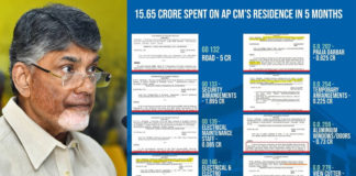 Chandrababu: Jagan allots 15 Cr for his house, whilst state dying in crisis