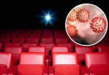 Over Rs 8000 Cr loss for theaters