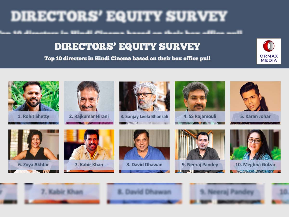 Rajamouli at fourth spot in Top directiors